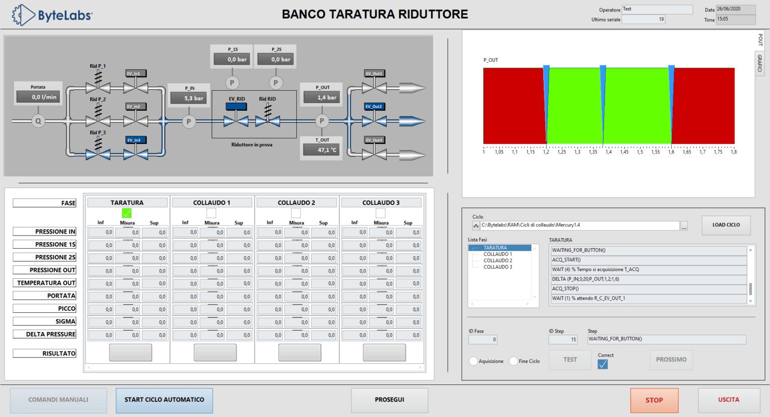 Test Automatico riduttori pressione